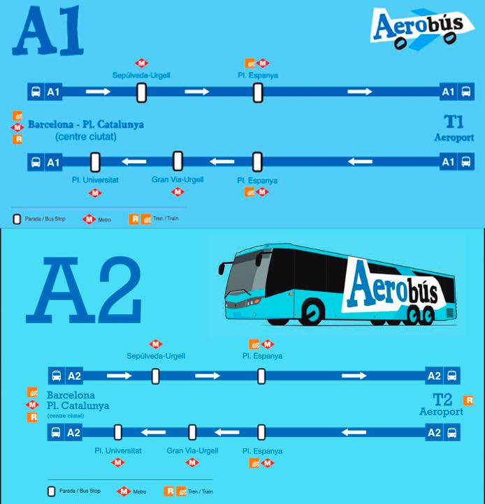 aerobus_barcelona_A1A2