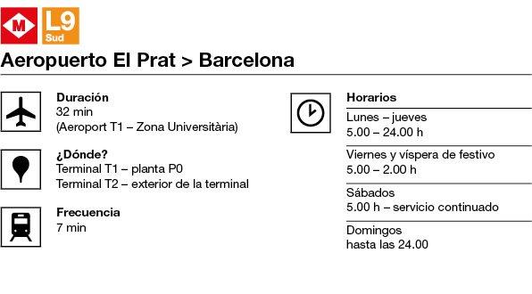 metro_aeroporto_barcelona