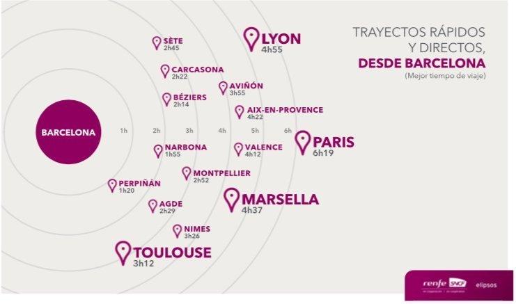 Como_ir_de_Barcelona_a_Paris_em_Trem_tempo_viagem